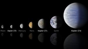 Най-малката планета - снимка